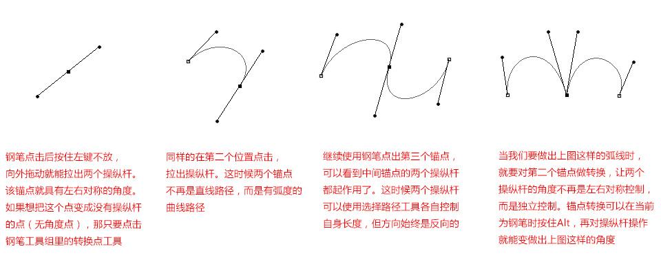 曲线路径制作.jpg