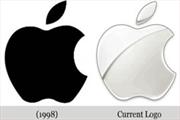 国际知名企业LOGO/标志的演化历程